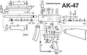 AK-47's picture